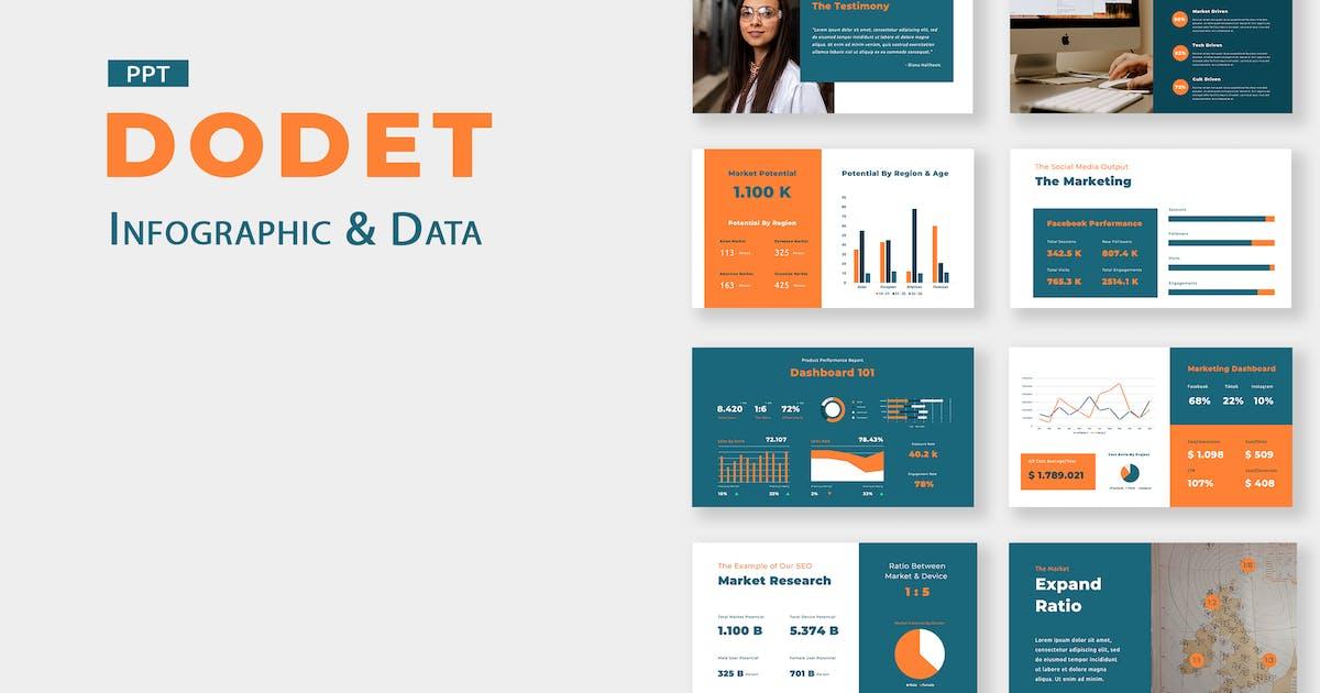 Download Dodet Presentation by celciusdesigns