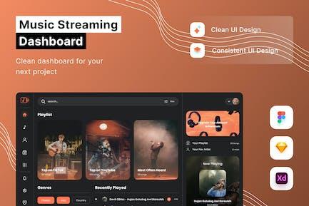 Music Streaming Dashboard