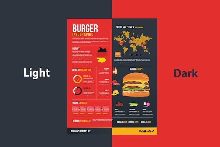 Бургер инфографика Набор элементов диаграммы