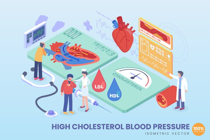 Thumbnail for Isometric High Cholesterol Blood Pressure Concept