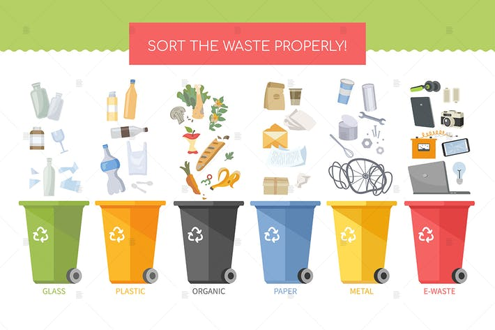 Thumbnail for Sort the waste properly - flat design style poster