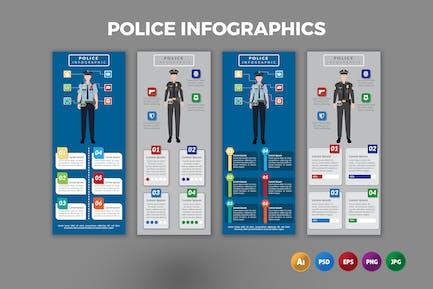 Police – Infographics Design