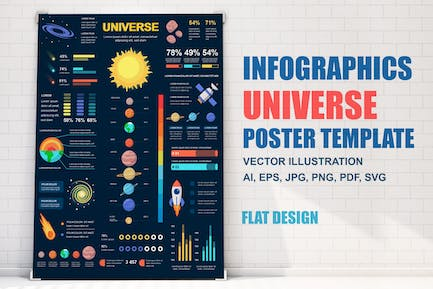 Universe Infographics Poster Template