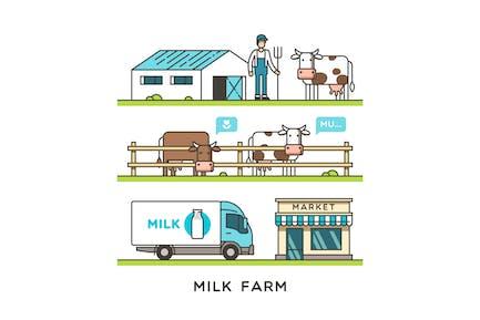 Milchfarm und Lieferung Milchprodukt