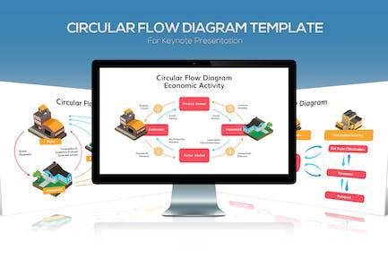 Circular Flow Diagram for Keynote