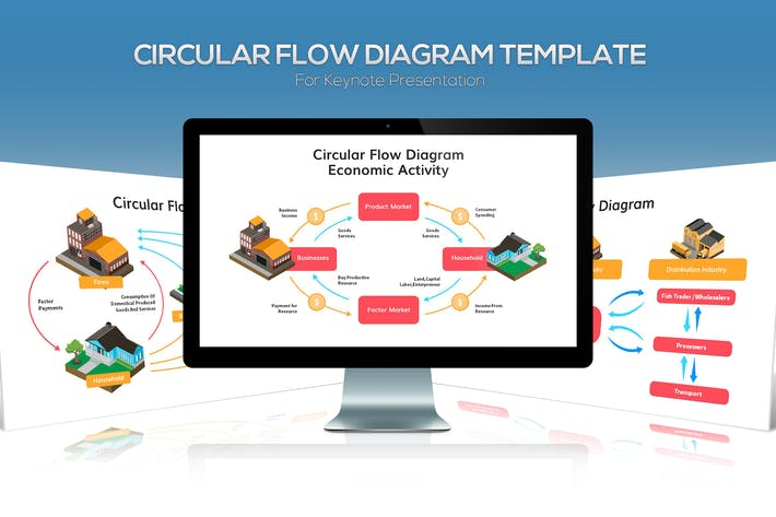 Thumbnail for Circular Flow Diagram for Keynote