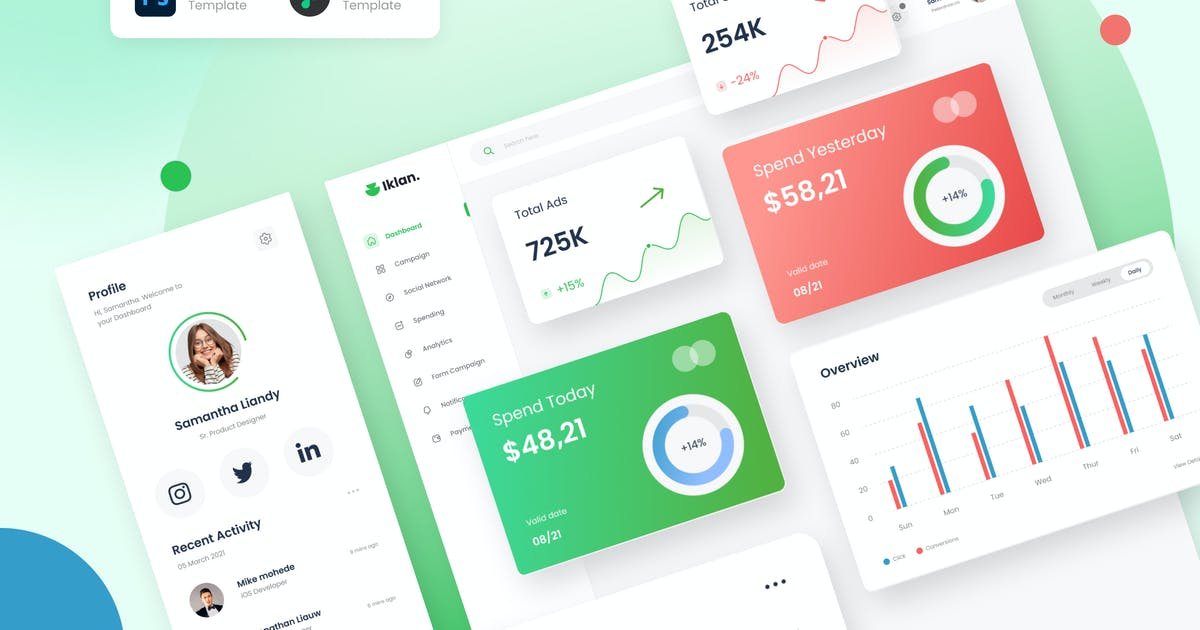 Download Iklan - Ads Campaign Admin Dashboard Template by peterdraw
