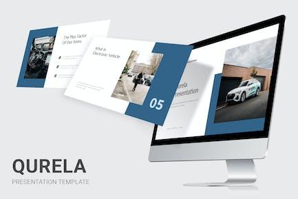 Qurela - Electric Vehicles Powerpoint