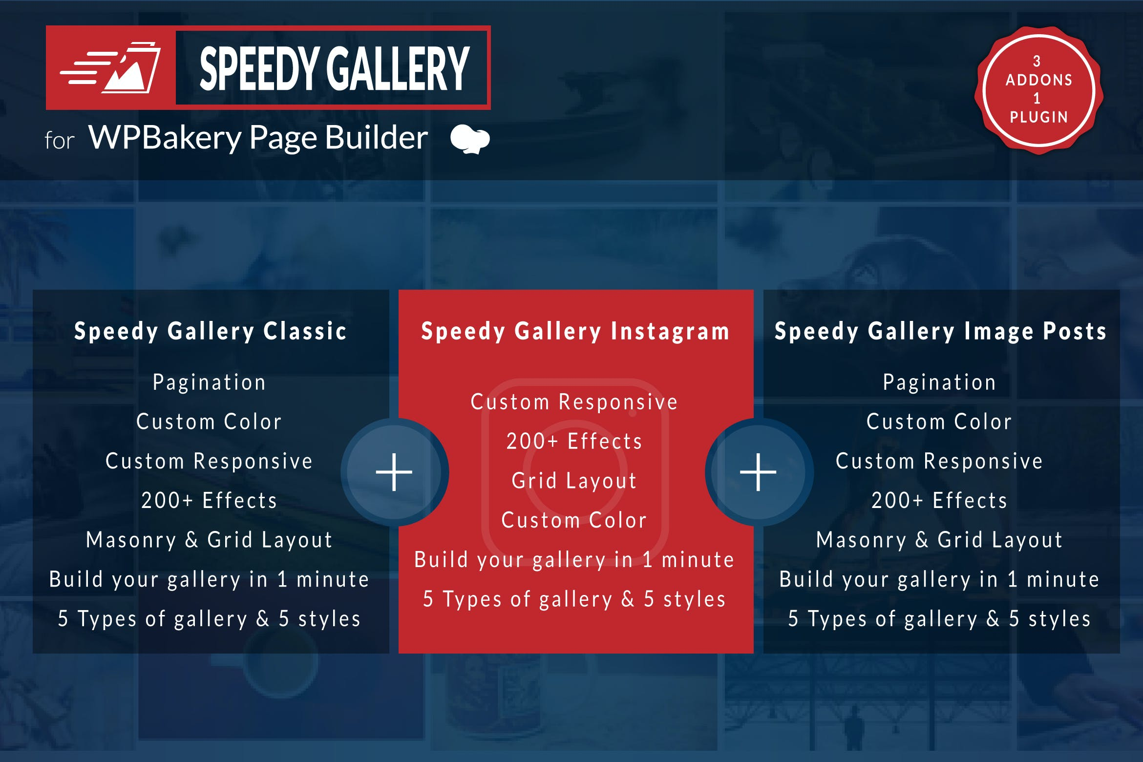 Fast Gallery for Visual Composer Wordpress Plugin by ad
