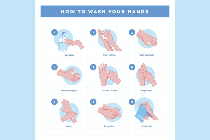 Thumbnail for How to Wash Your Hands Illustration