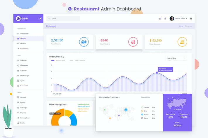 Thumbnail for Restaurant Admin Dashboard UI Kit