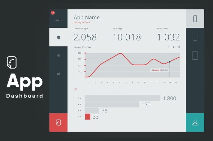 Thumbnail for App Dashboard