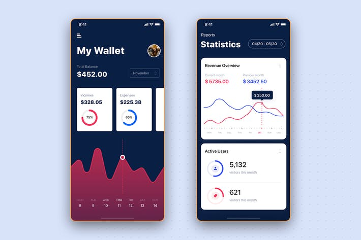 Thumbnail for Dashboard Statistics UI mobile App