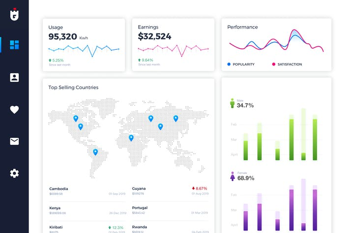 Thumbnail for Analytics Admin Dashboard