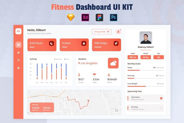 Fitness Dashboard Template - Nuzie