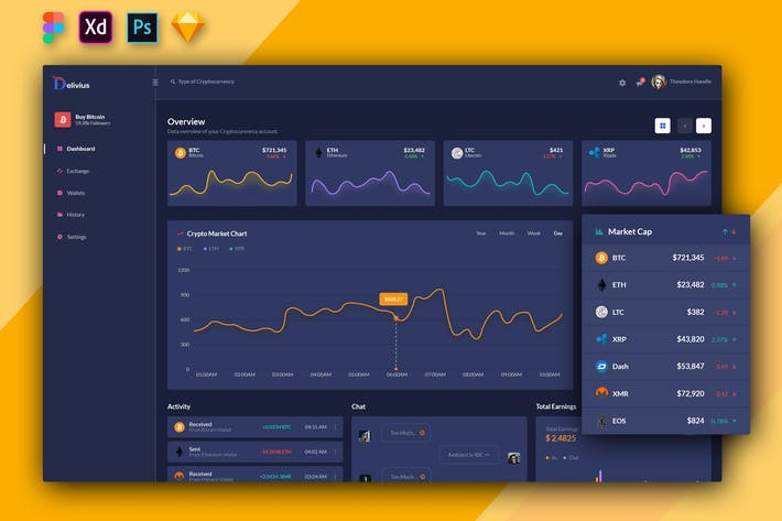 Thumbnail for Delivius - Cryptocurrency Admin Dashboard UI Kit