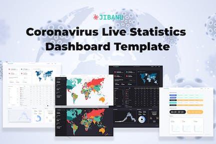 Coronavirus Live Statistics Dashboard Template