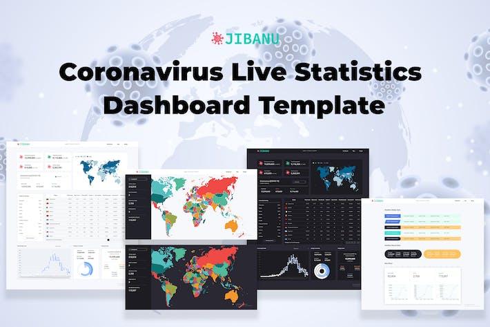 Thumbnail for Coronavirus Live Statistics Dashboard Template
