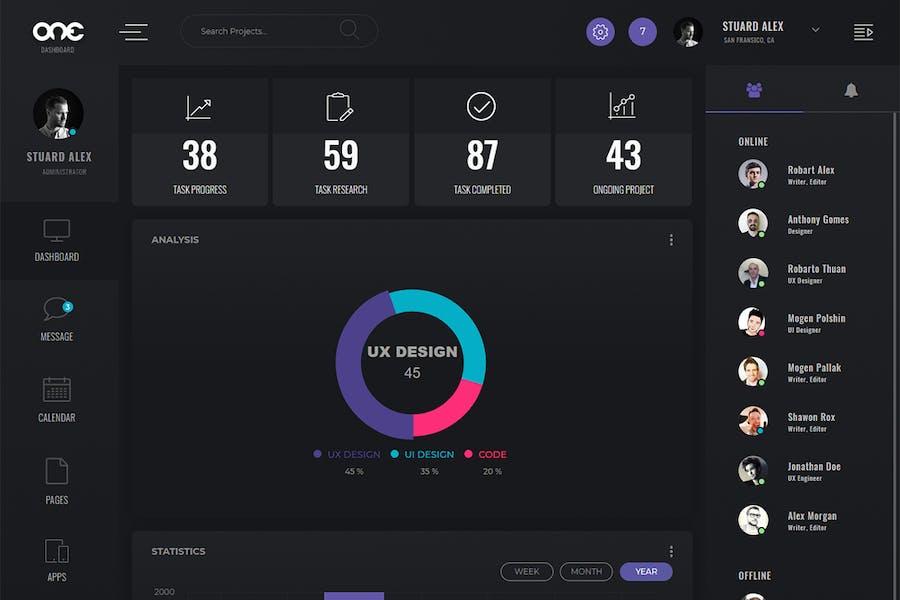 One - Admin Dashboard UI Kit