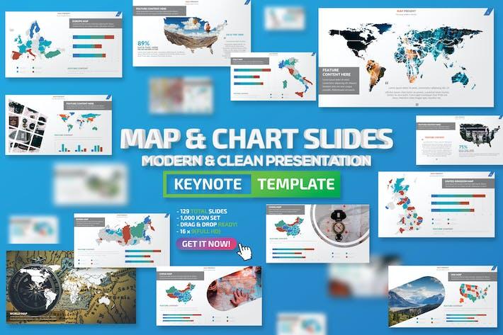 Thumbnail for Map & Charts Keynote Presentation