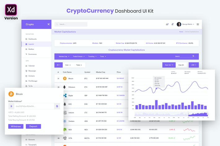 Thumbnail for CryptoCurrency Dashboard UI Kit (XD)