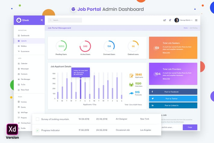 Thumbnail for Job Portal Admin Dashboard UI Kit (XD)
