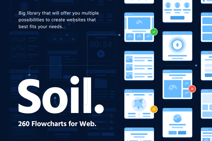Thumbnail for Soil Web Flowcharts