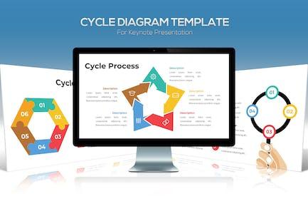 Cycle Diagram For Keynote Presentation