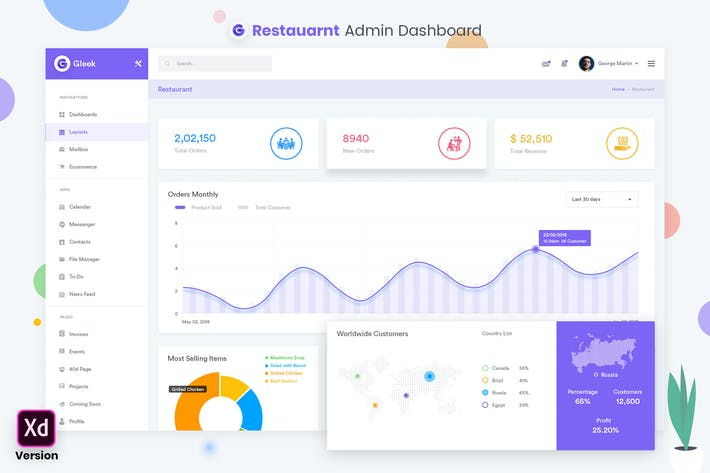 Cover Image For Restaurant Admin Dashboard UI Kit (XD)