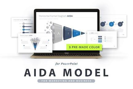 Модель AIDA для PowerPoint