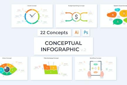 Conceptual Infographic v.2