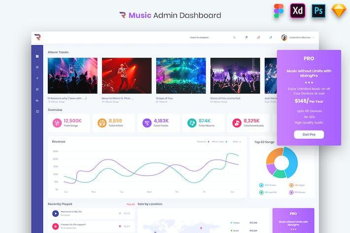 Thumbnail for Rigglo - Music Admin Dashboard UI Kit