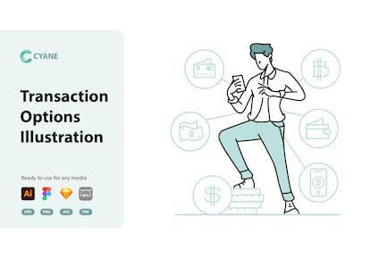 Cyane - Abbildung der Transaktionsoptionen