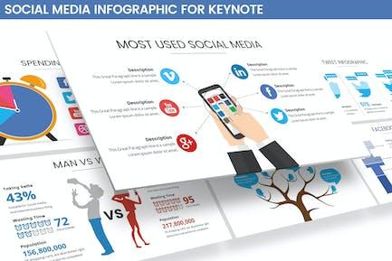 Social Media Infographic Keynote