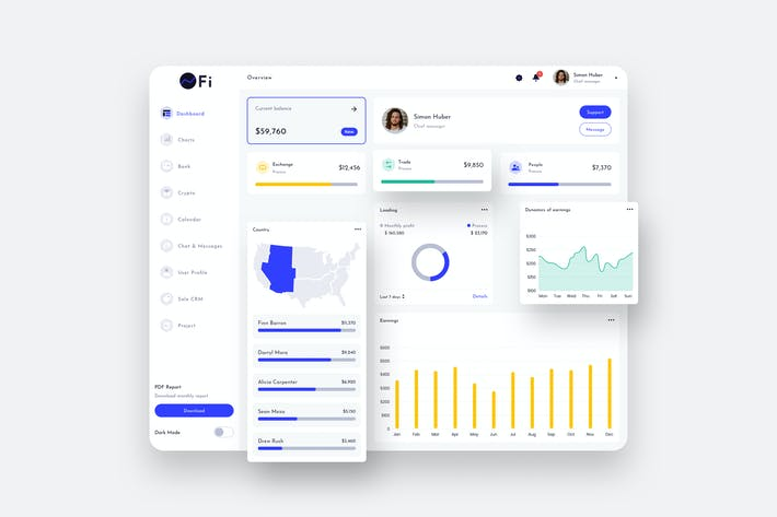 Thumbnail for OFi Finance Dashboard Ui Light - FP