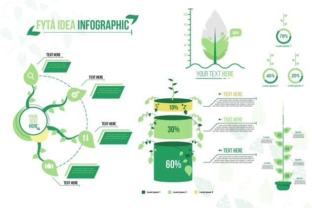 fytá Idea - Infographic