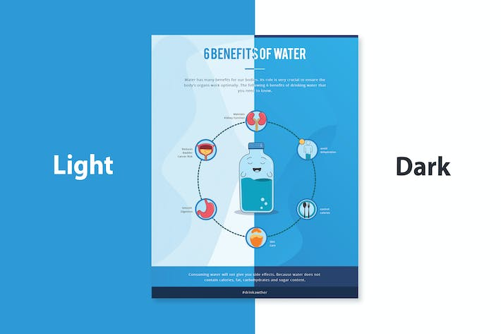 Thumbnail for Benefit of Water Infographic