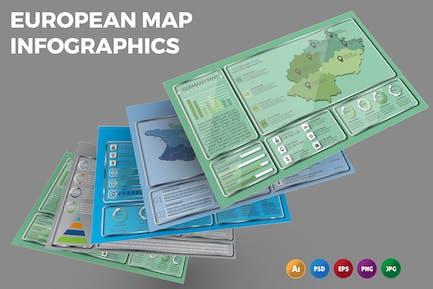 European Map – Infographics Design