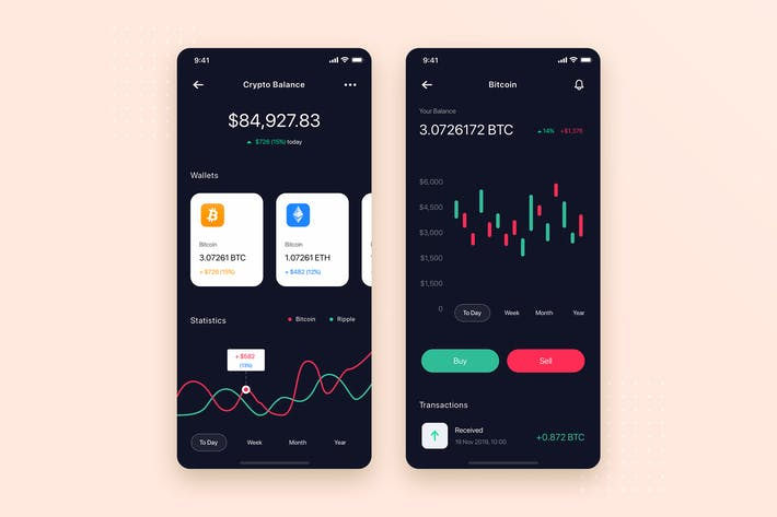 Thumbnail for Stock Market App UI Kit