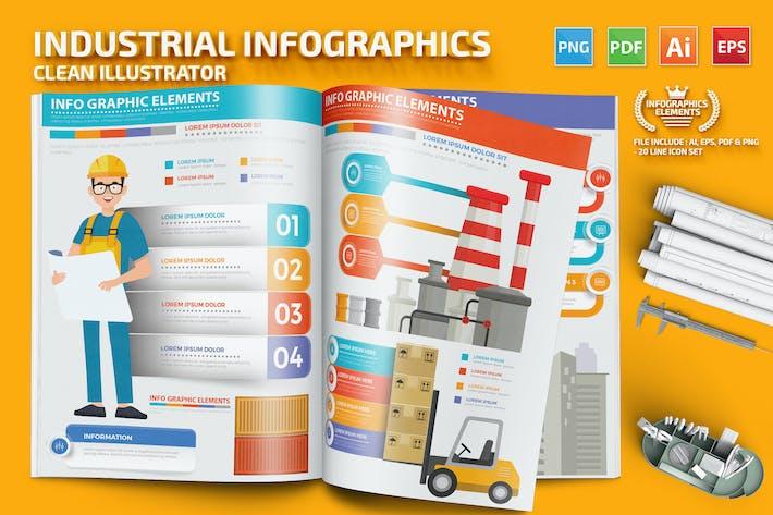 Industrielle Infografiken