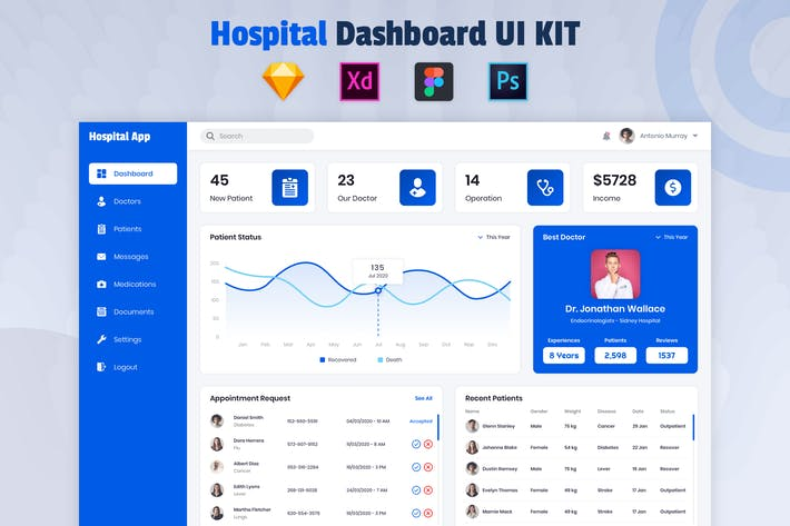 Hospital Dashboard - Nuzie