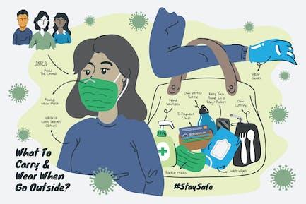Prevention Covid When Go Outside Graphic