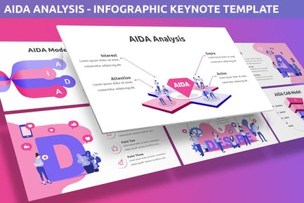 AIDA Analysis - Инфографика для Keynote