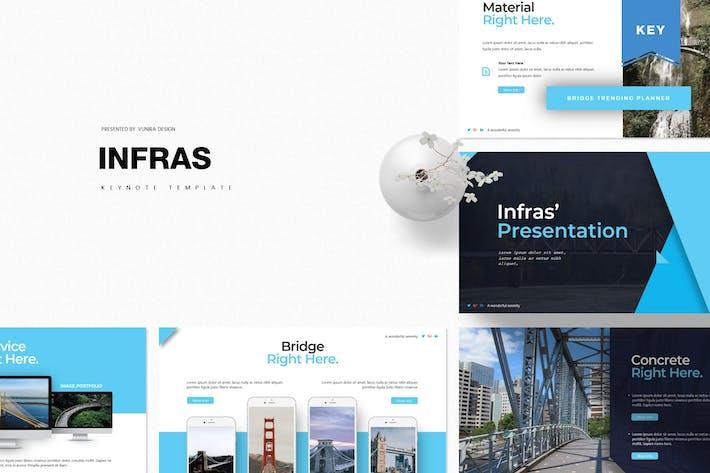 Thumbnail for Infras | Keynote Vorlage