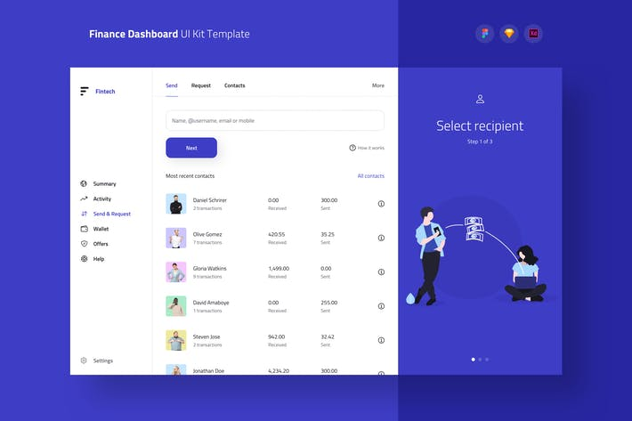 Thumbnail for Finance Wallet Dashboard UI Kit Template
