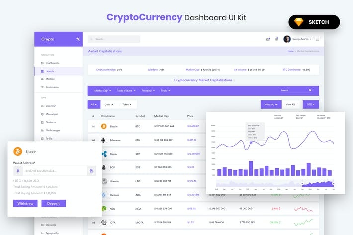 Thumbnail for CryptoCurrency Dashboard UI Kit (SKETCH)