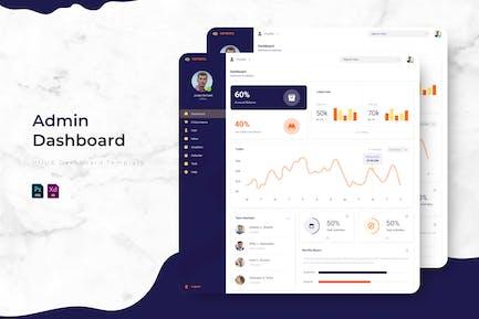 Yupvesto | Admin Dashboard Template