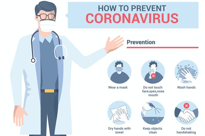 Thumbnail for Coronavirus 2019-nCoV prevention tip