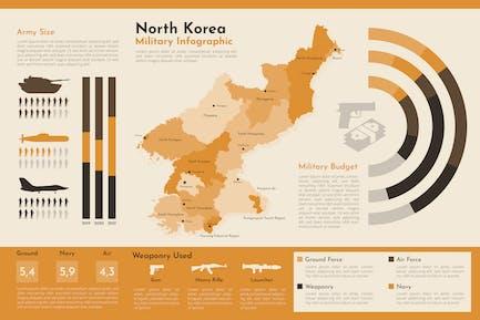 North Korea - Geographic Infographic Templates