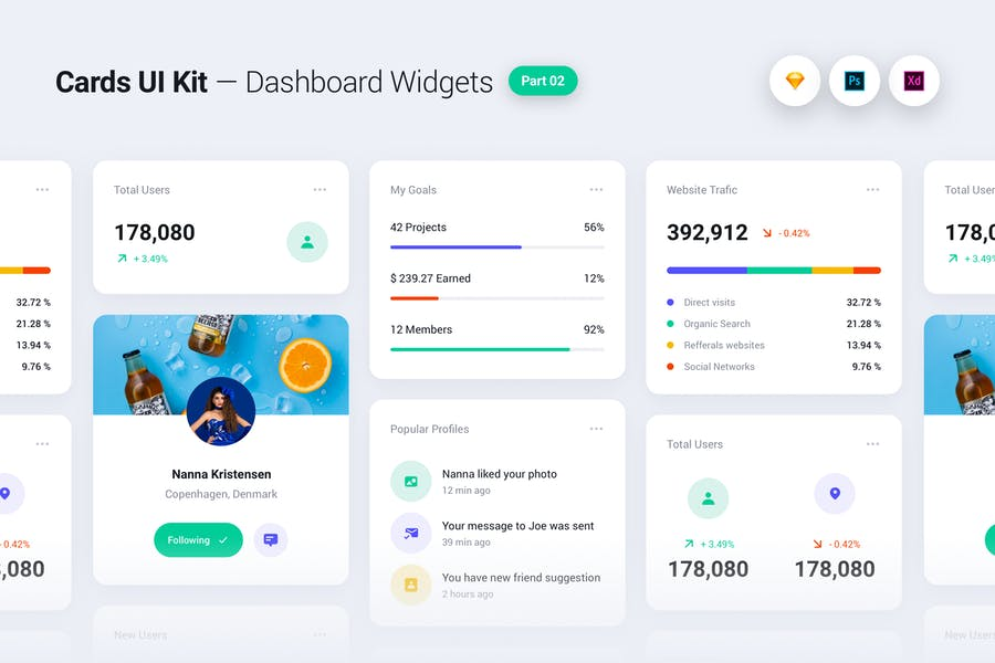 Cards UI Kit - Dashboard Widgets & Components